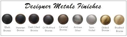 Kirsch Designer Metal Finishes.jpg